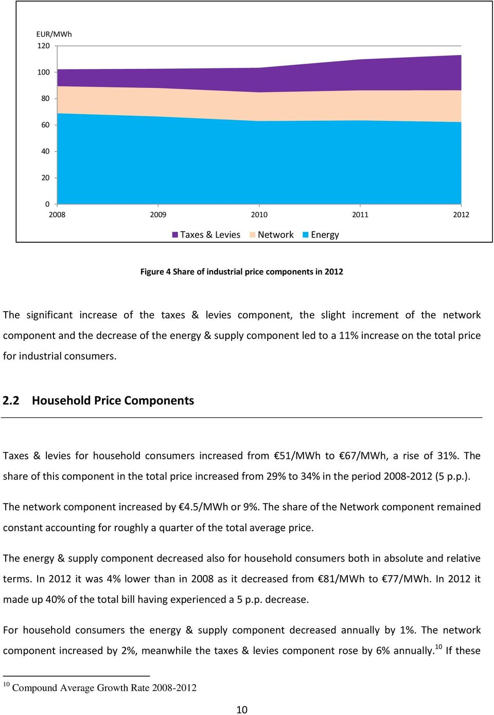 2 Household Price Components Taxes & levies for household consumers increased from 51/MWh to 67/MWh, a rise of 31%.