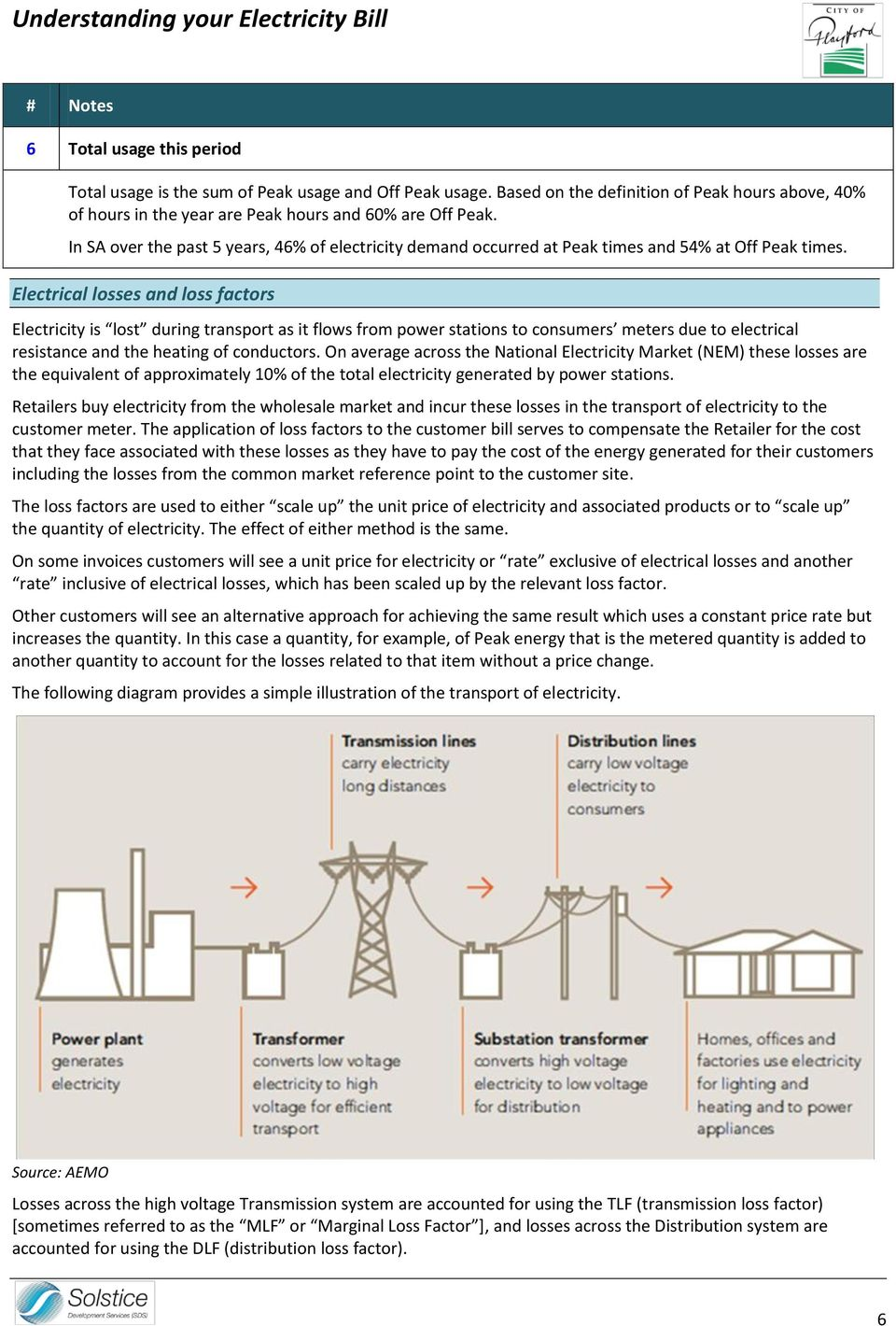 Electrical losses and loss factors Electricity is lost during transport as it flows from power stations to consumers meters due to electrical resistance and the heating of conductors.