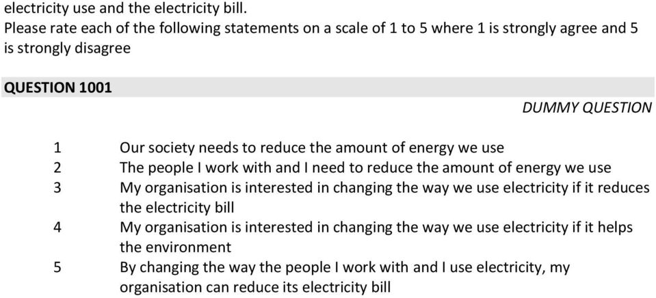 society needs to reduce the amount of energy we use 2 The people I work with and I need to reduce the amount of energy we use 3 My organisation is interested in