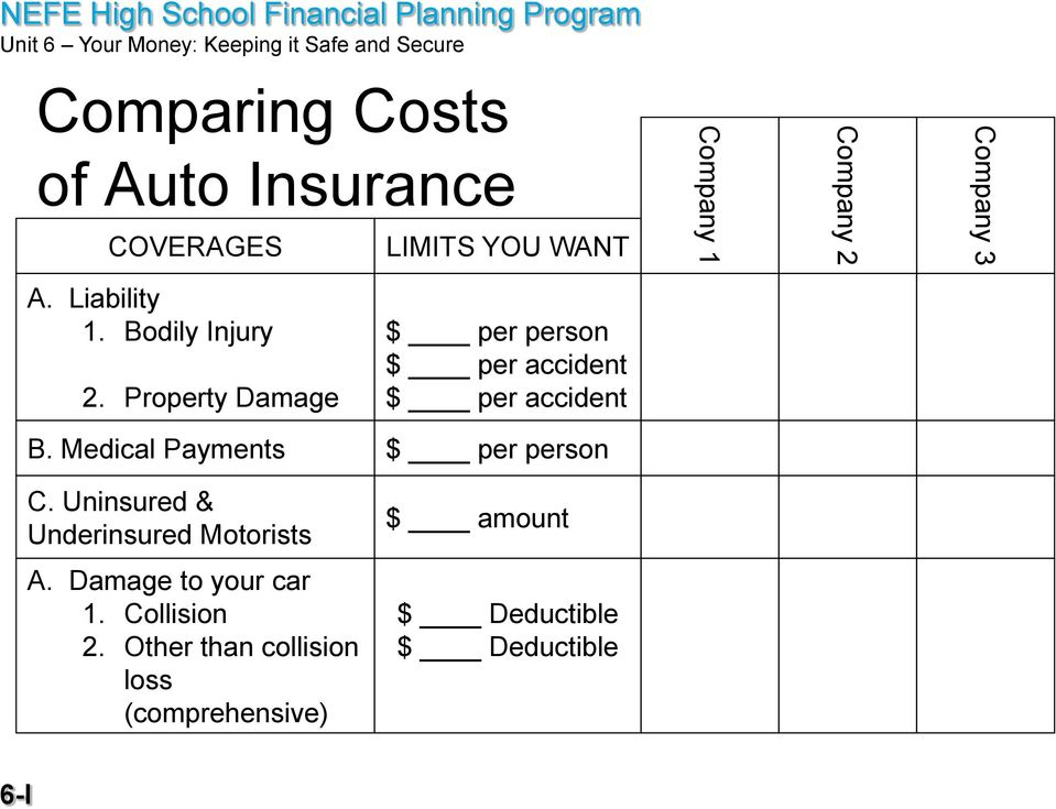 Uninsured & Underinsured Motorists A. Damage to your car 1. Collision 2.