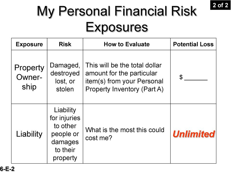 the particular item(s) from your Personal Property Inventory (Part A) $ Liability Liability for