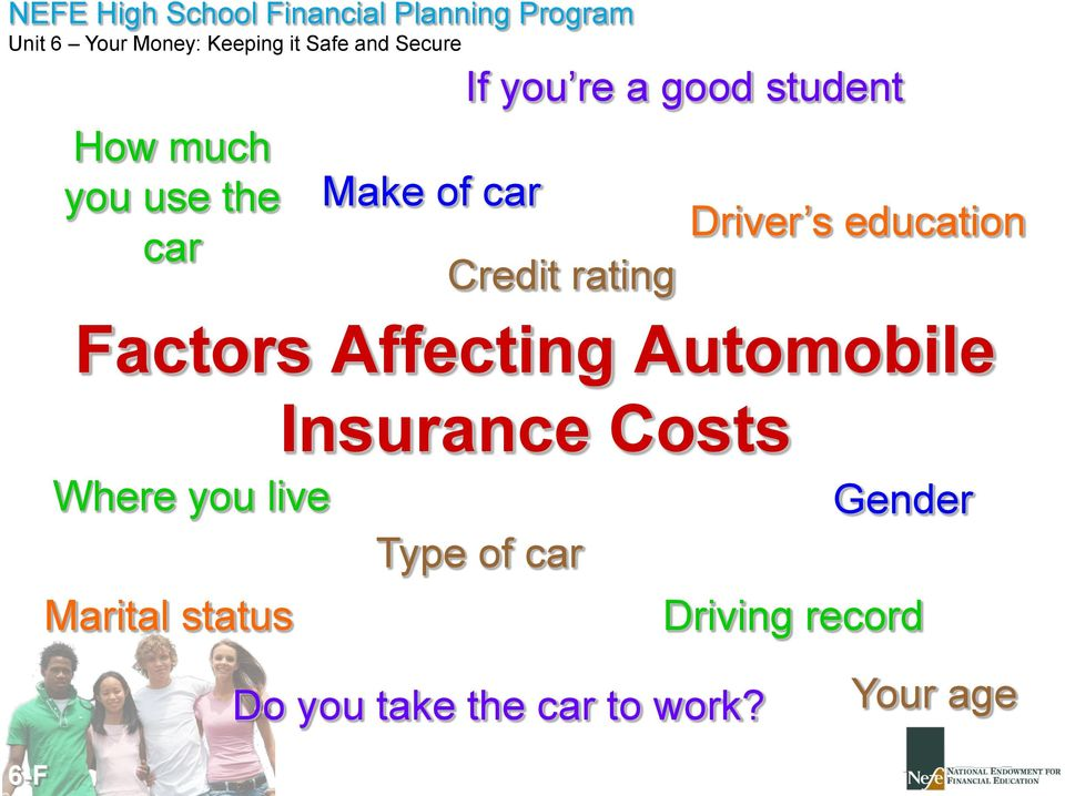Driver s education Where you live Marital status Type of car