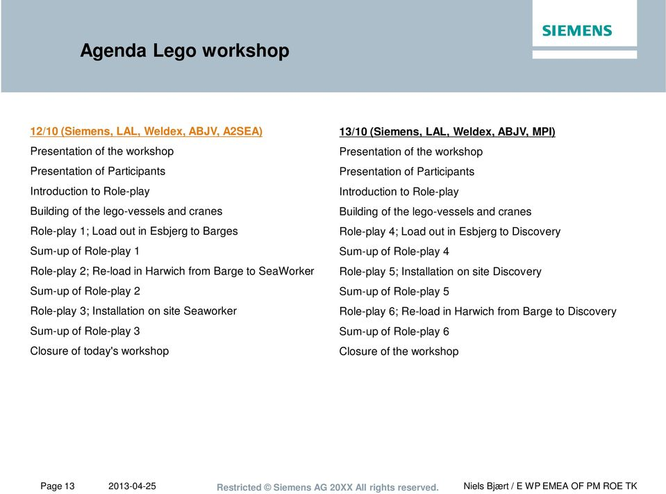 Closure of today's workshop 13/10 (Siemens, LAL, Weldex, ABJV, MPI) Presentation of the workshop Presentation of Participants Introduction to Role-play Building of the lego-vessels and cranes