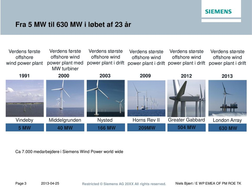 wind power plant i drift Verdens største offshore wind power plant i drift 1991 2000 2003 2009 2012 2013 Vindeby Middelgrunden Nysted