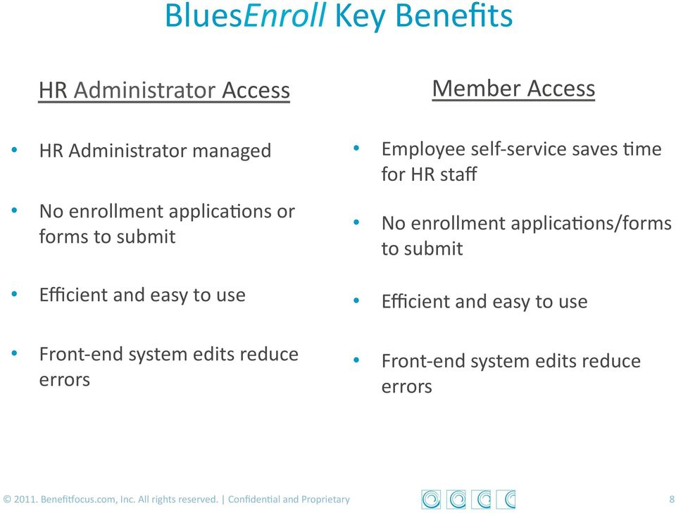 submit Efficient and easy to use Front- end system edits reduce errors Member Access Employee self- service saves