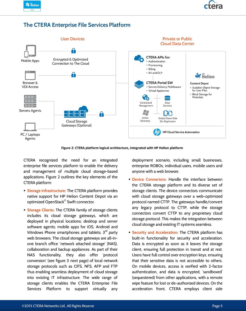 Figure 2 outlines the key elements of the CTERA platform: Storage infrastructure: The CTERA platform provides native support for HP Helion Content Depot via an optimized OpenStack Swift connector.