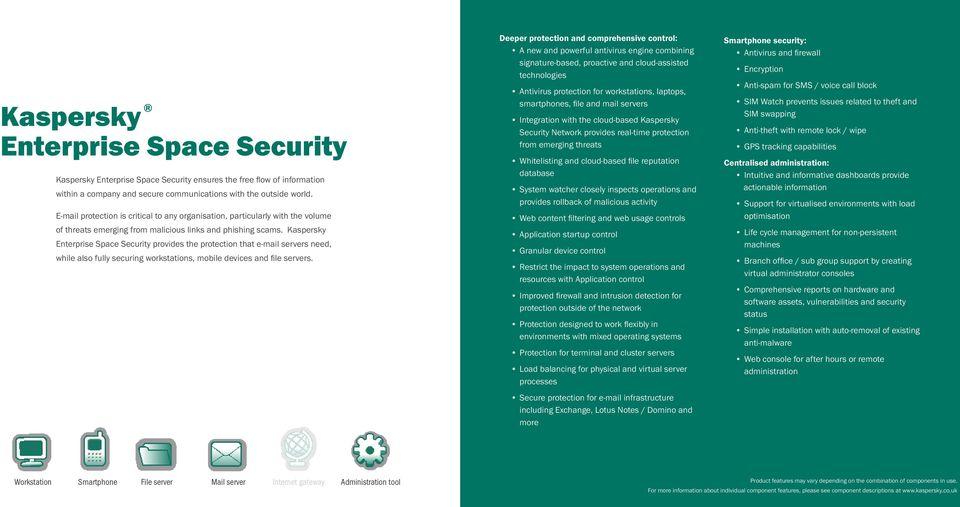 Enterprise Space Security provides the protection that e-mail servers need, while also fully securing workstations, mobile devices and file servers.