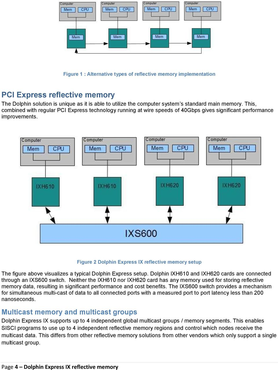 Figure 2 Dlphin Express IX reflective memry setup The figure abve visualizes a typical Dlphin Express setup. Dlphin IXH610 and IXH620 cards are cnnected thrugh an IXS600 switch.
