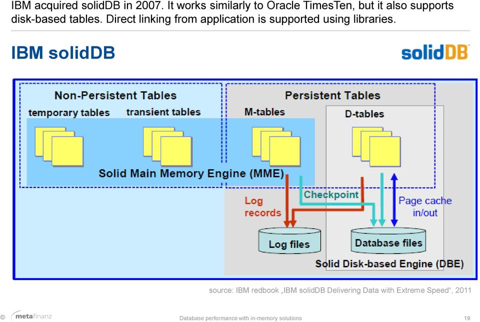 tables. Direct linking from application is supported using libraries.