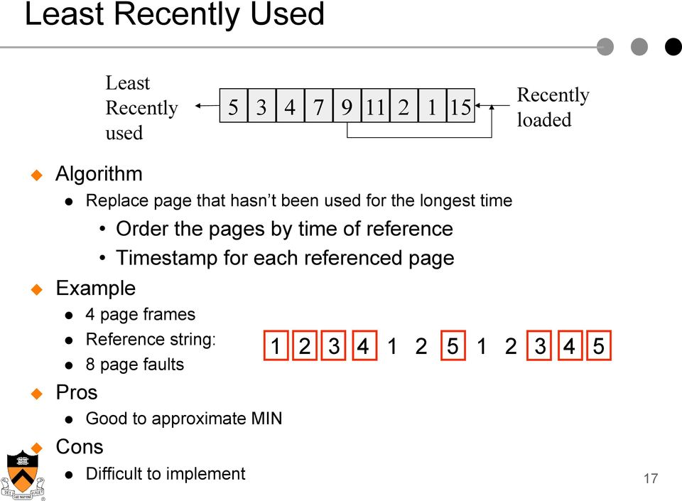 pages by time of reference Timestamp for each referenced page 4 page frames Reference