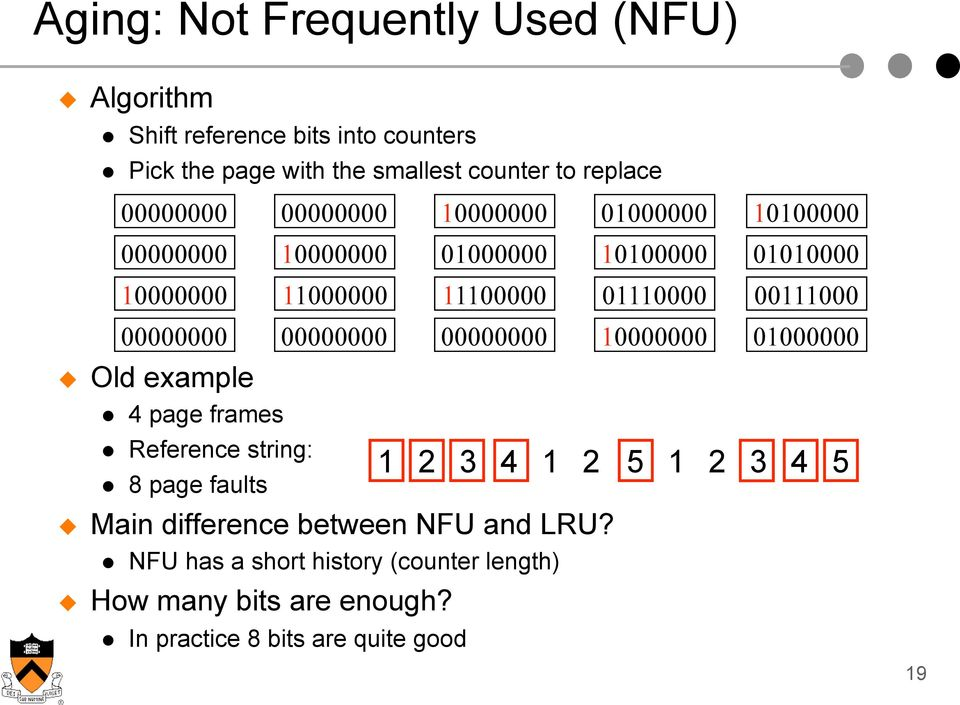 00111000 00000000 Old example 4 page frames Reference string: 8 page faults 00000000 Main difference between NFU and LRU?