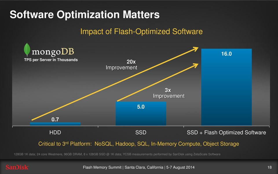 7 HDD SSD SSD + Flash Optimized Software Critical to 3 rd Platform: NoSQL, Hadoop, SQL, In-Memory