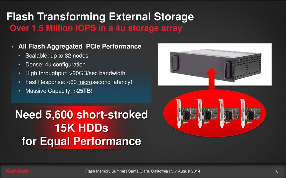 Scalable: up to 32 nodes Dense: 4u configuration High throughput: >20GB/sec