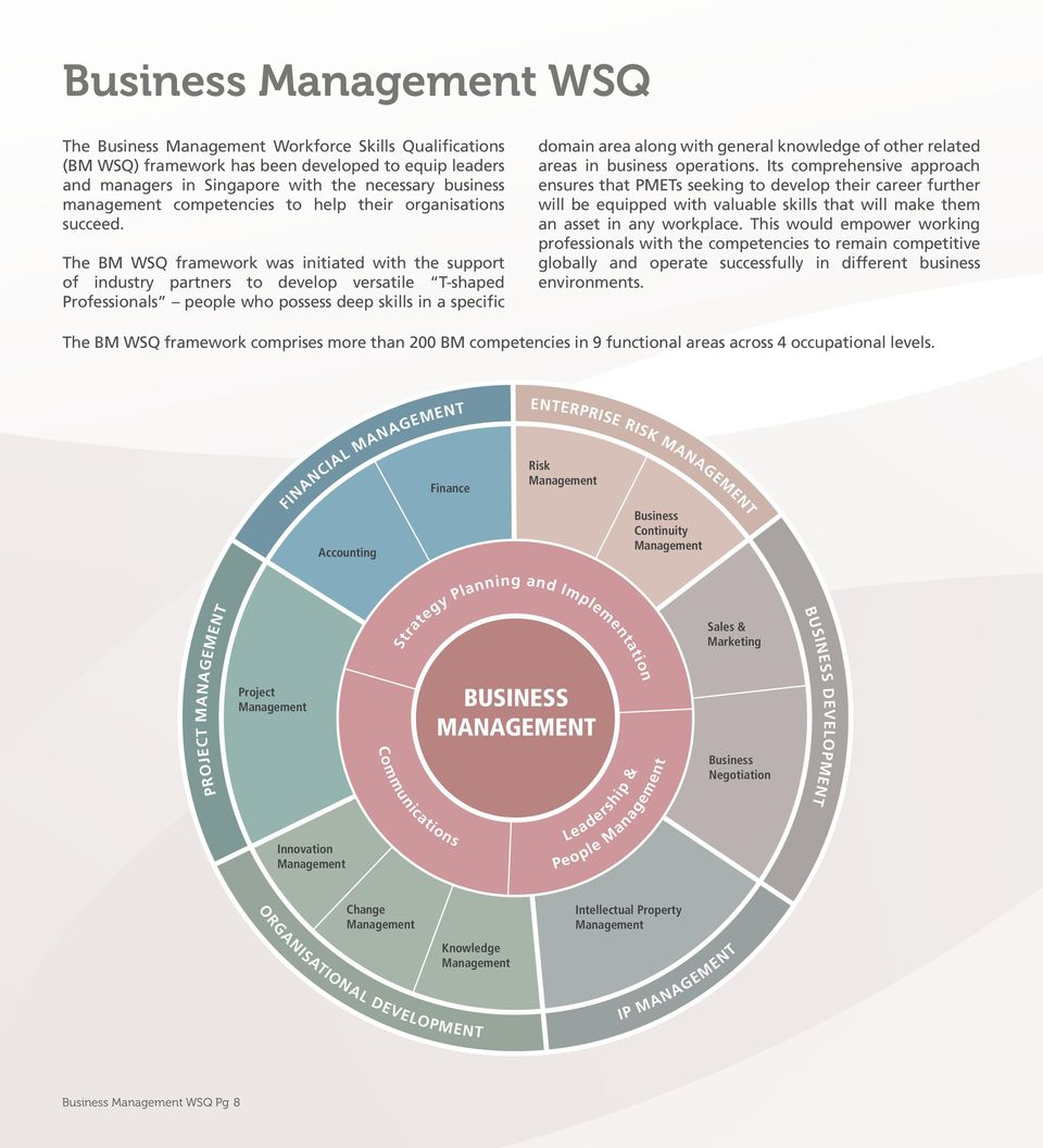 The BM WSQ framework was initiated with the support of industry partners to develop versatile T-shaped Professionals people who possess deep skills in a specific domain area along with general