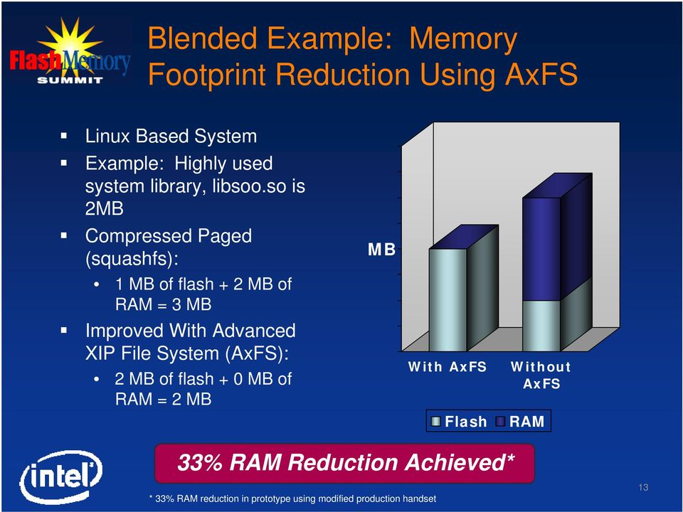 so is 2MB Compressed Paged (squashfs): 1 MB of flash + 2 MB of RAM = 3 MB Improved With Advanced XIP