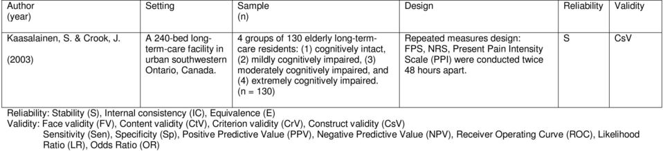 4 groups of 130 elderly long-termcare residents: (1) cognitively intact, (2) mildly cognitively impaired, (3)