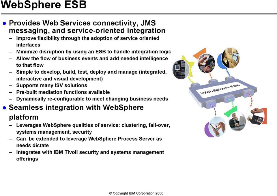 development) Supports many ISV solutions Pre-built mediation functions available Dynamically re-configurable to meet changing business needs Seamless integration with WebSphere platform Leverages
