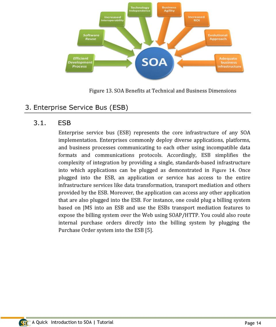 Accordingly, ESB simplifies the complexity of integration by providing a single, standards-based infrastructure into which applications can be plugged as demonstrated in Figure 14.