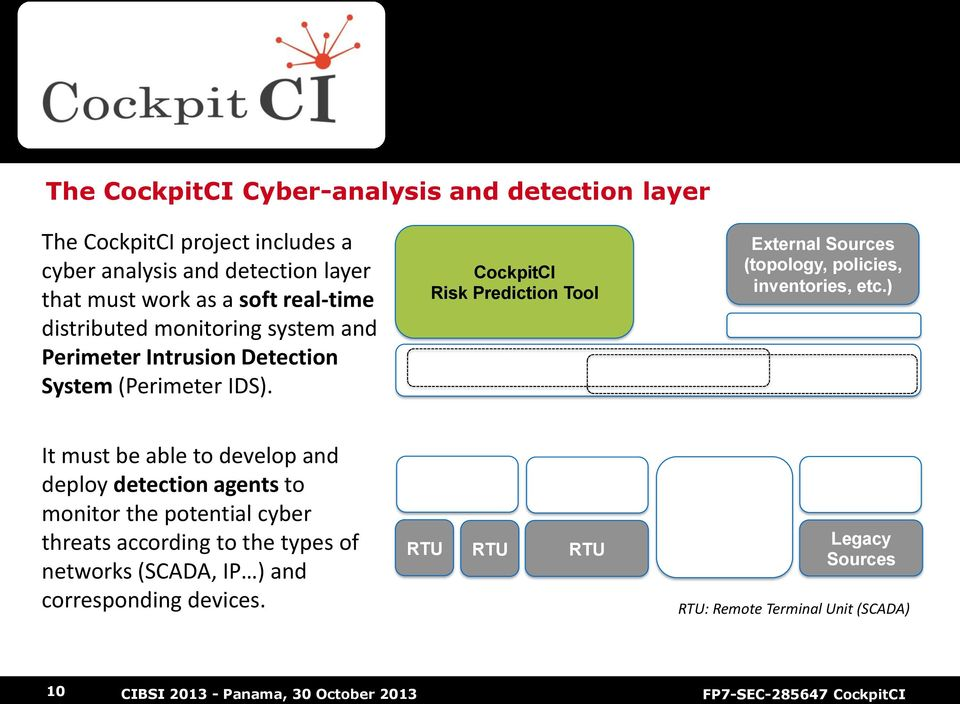 CockpitCI Risk Prediction Tool Perimeter IDS External Sources (topology, policies, inventories, etc.