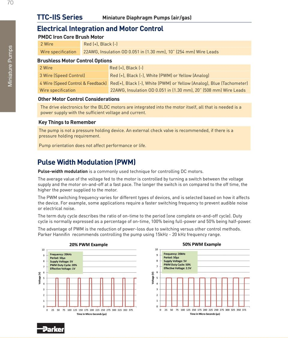 (Analog), lue (Tachometer) Wire specification Other Motor Control Considerations 22AWG, Insulation OD 0.051 in (1.