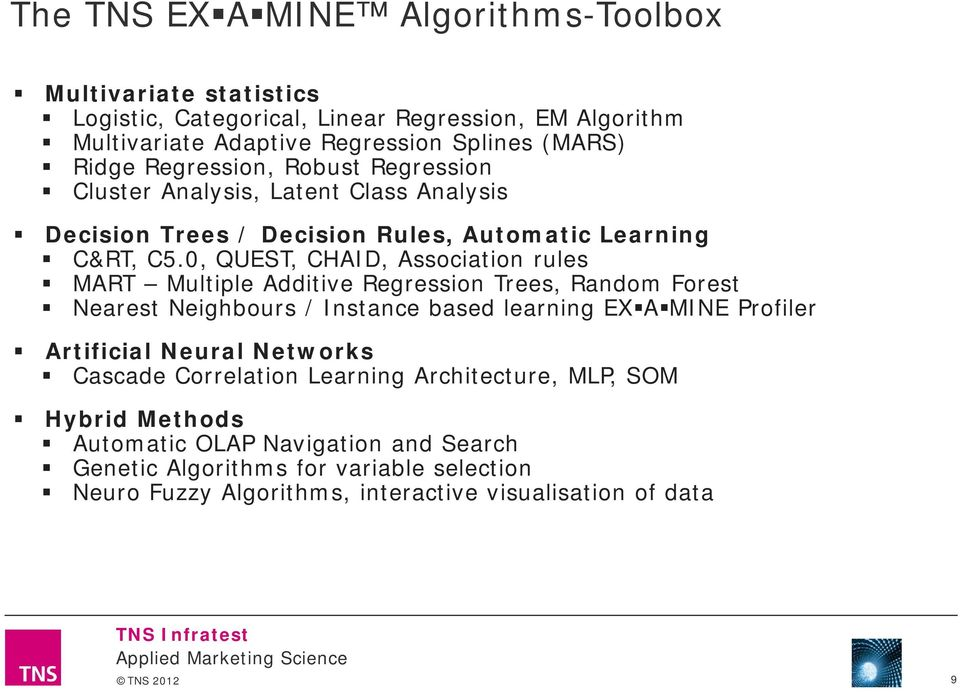 0, QUEST, CHAID, Association rules MART Multiple Additive Regression Trees, Random Forest Nearest Neighbours / Instance based learning Profiler Artificial Neural