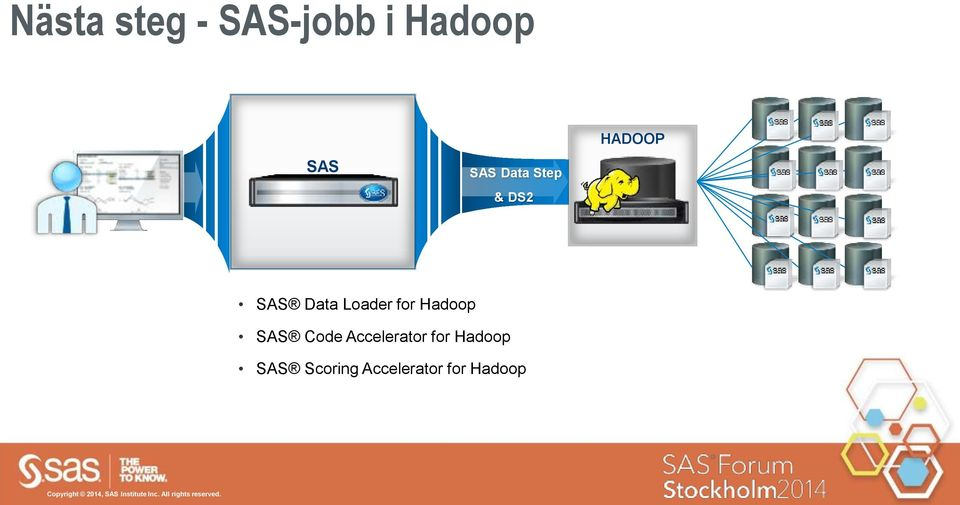 Data Loader for Hadoop SAS Code