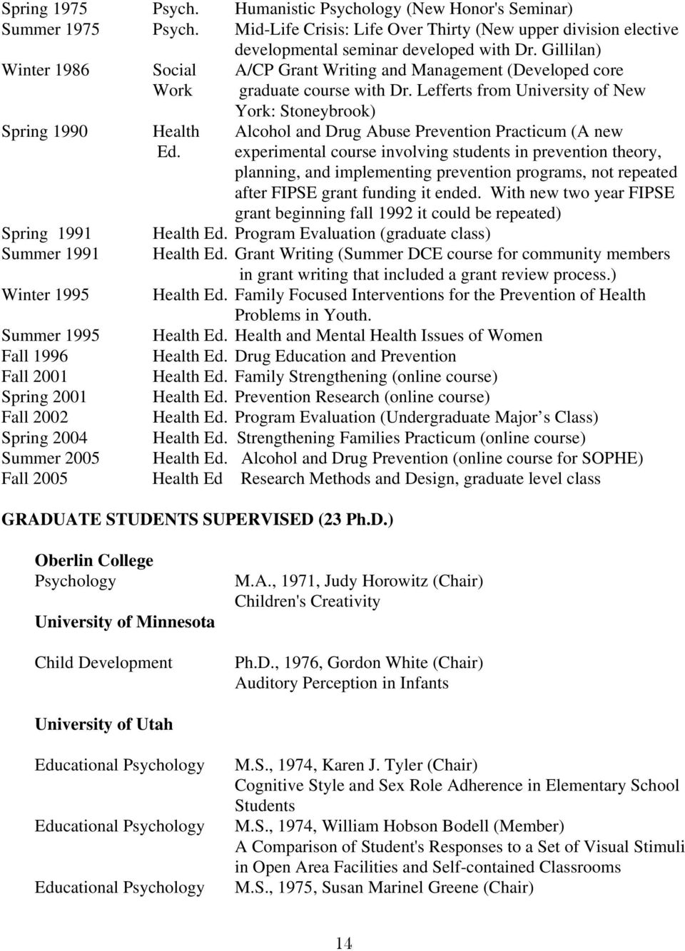 Lefferts from University of New York: Stoneybrook) Spring 1990 Health Alcohol and Drug Abuse Prevention Practicum (A new Ed.