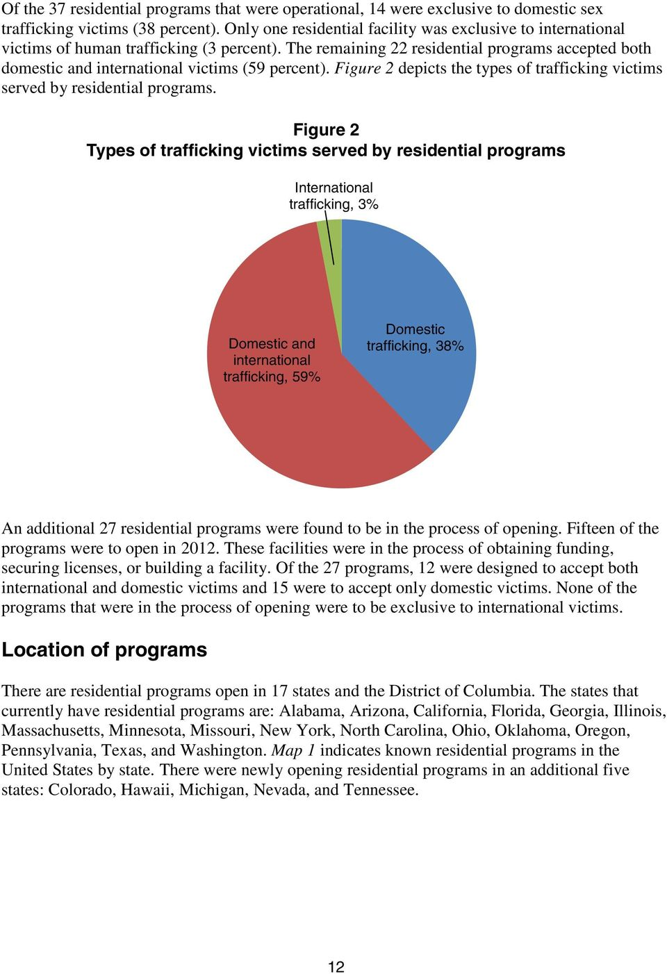 The remaining 22 residential programs accepted both domestic and international victims (59 percent). Figure 2 depicts the types of trafficking victims served by residential programs.