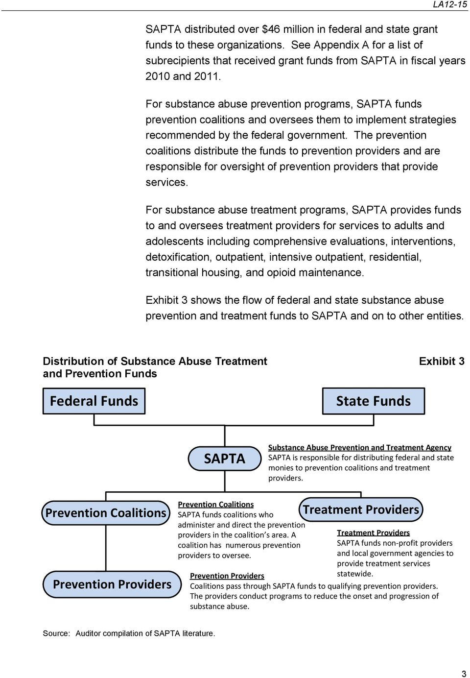 For substance abuse prevention programs, SAPTA funds prevention coalitions and oversees them to implement strategies recommended by the federal government.
