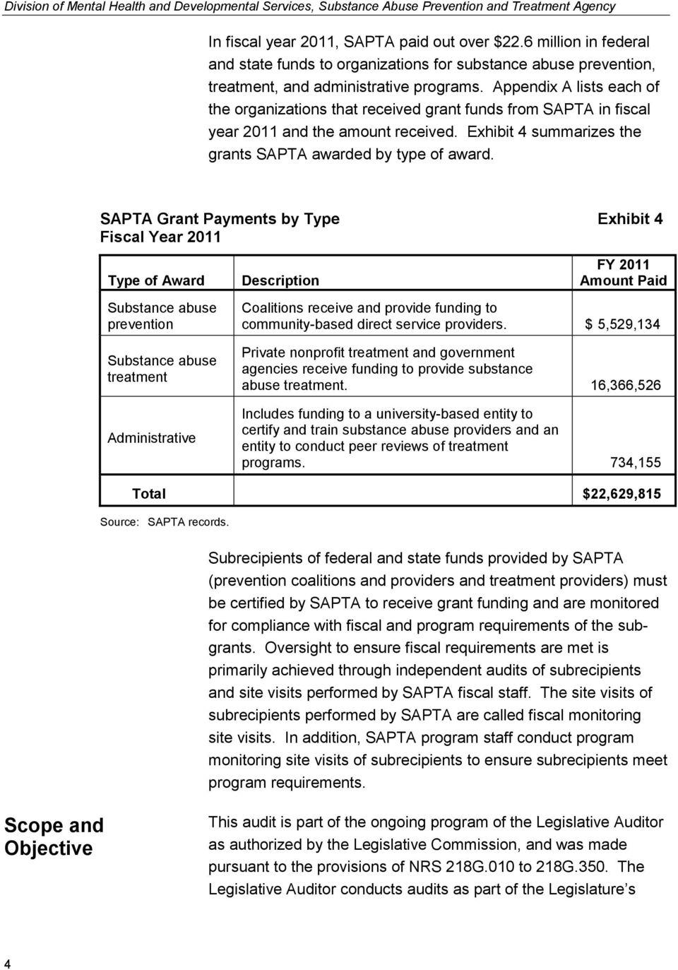 Appendix A lists each of the organizations that received grant funds from SAPTA in fiscal year 2011 and the amount received. Exhibit 4 summarizes the grants SAPTA awarded by type of award.