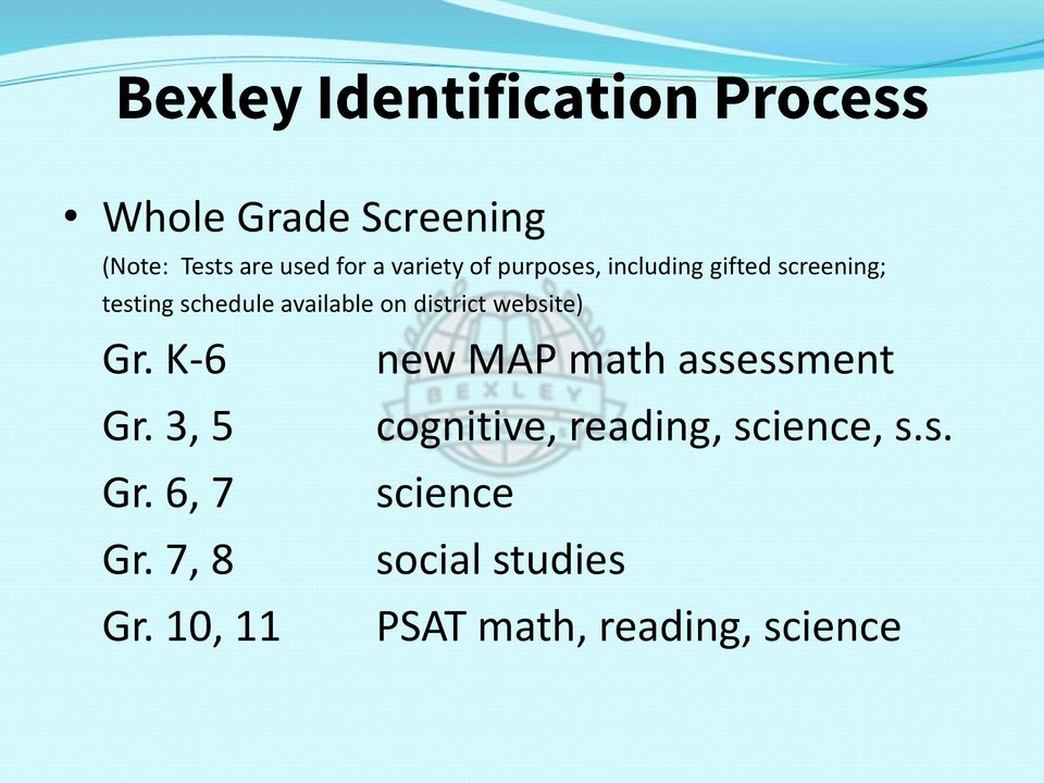 Gr. K-6 new MAP math assessment Gr. 3, 5 Gr. 6, 7 Gr. 7, 8 Gr.