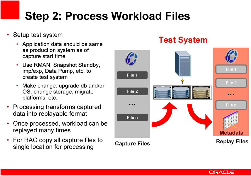 to create test system Make change: upgrade db and/or OS, change storage, migrate platforms, etc.