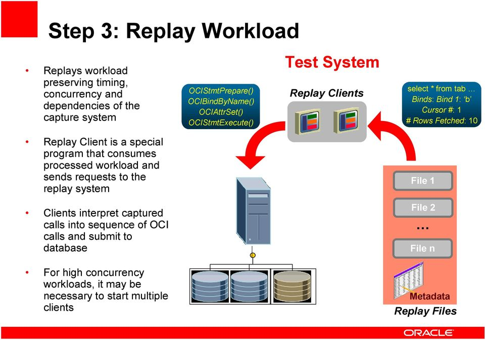 special program that consumes processed workload and sends requests to the replay system File 1 Clients interpret captured calls into sequence