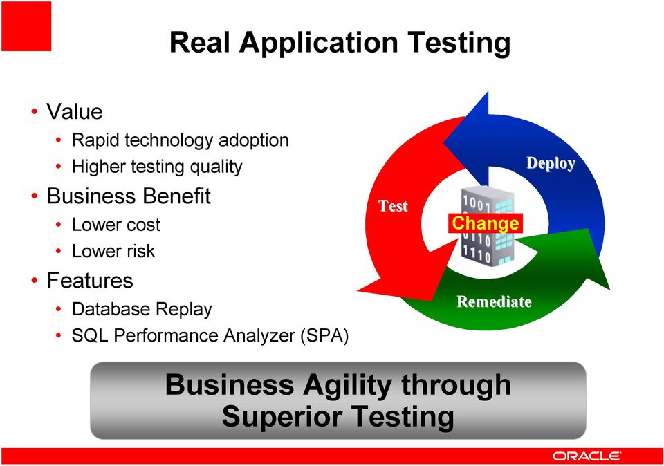 Features Database Replay SQL Performance Analyzer (SPA) Test