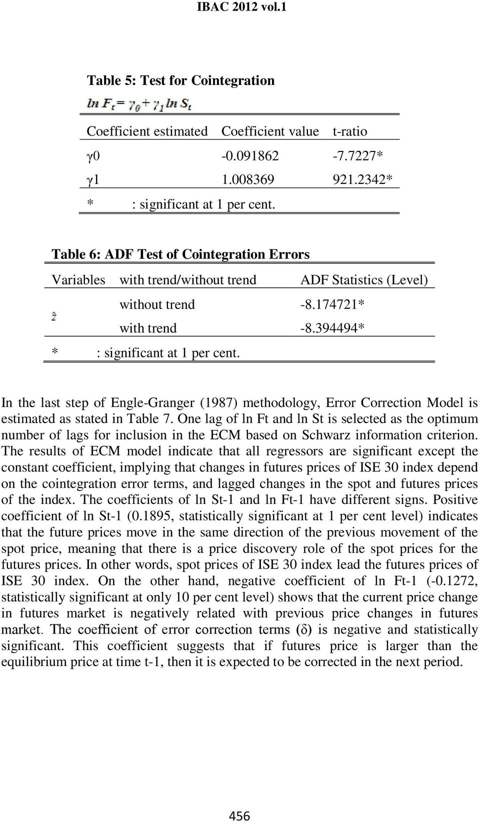In the last step of Engle-Granger (1987) methodology, Error Correction Model is estimated as stated in Table 7.