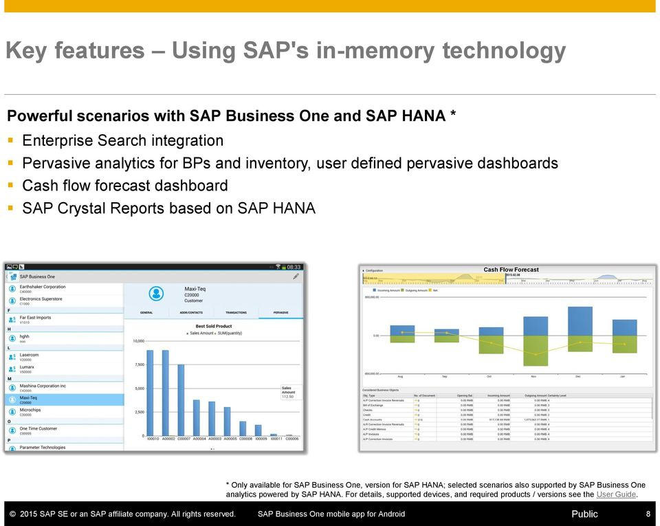 on SAP HANA Cash Flow Forecast * Only available for SAP Business One, version for SAP HANA; selected scenarios also supported by