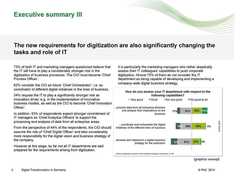 54% request the IT to play a significantly stronger role as innovation driver, e.g. in the implementation of innovative business models, as well as the CIO to become Chief Innovation Officer.