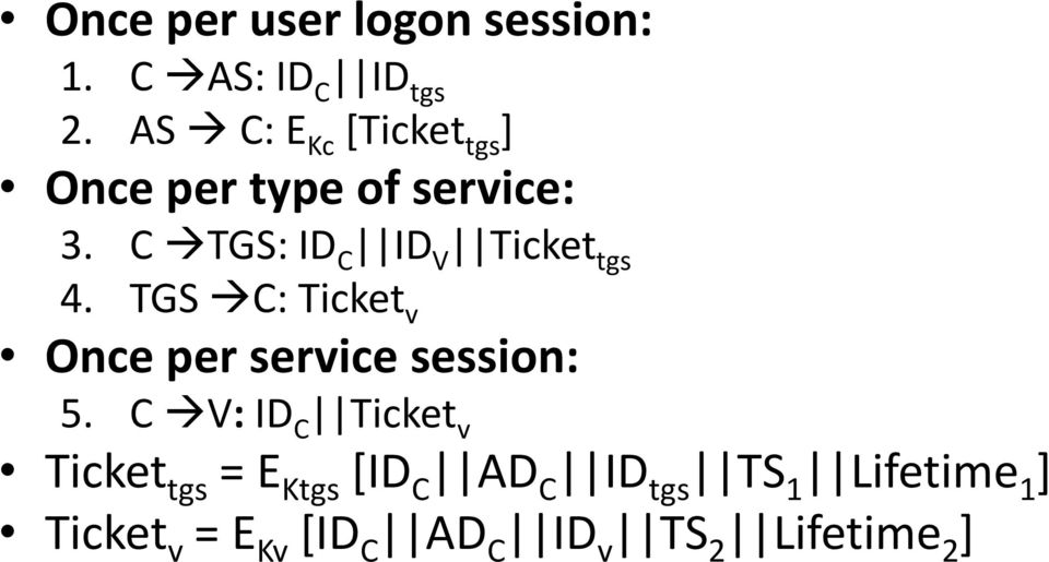 C TGS: ID C ID V Ticket tgs 4. TGS C: Ticket v Once per service session: 5.