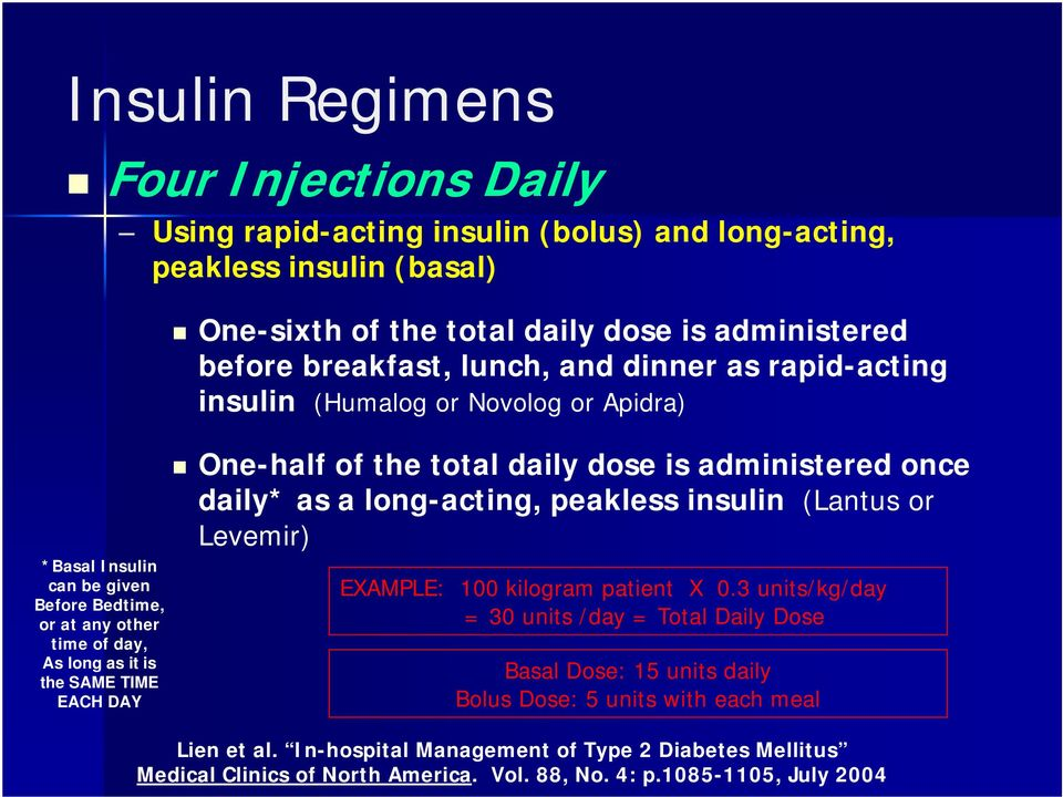 the total daily dose is administered once daily* as a long-acting, peakless insulin (Lantus or Levemir) EXAMPLE: 100 kilogram patient X 0.
