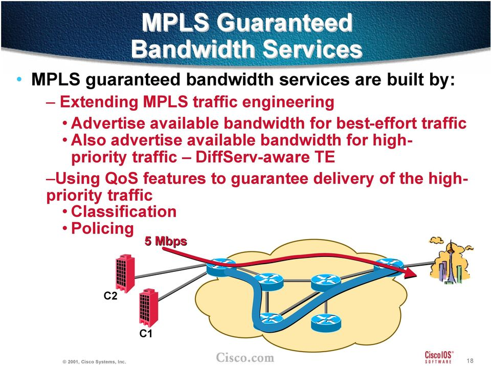 Also advertise available bandwidth for highpriority traffic DiffServ-aware TE Using QoS