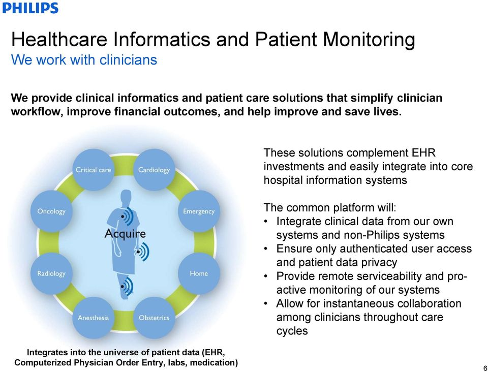 These solutions complement EHR investments and easily integrate into core hospital information systems The common platform will: Integrate clinical data from our own systems and