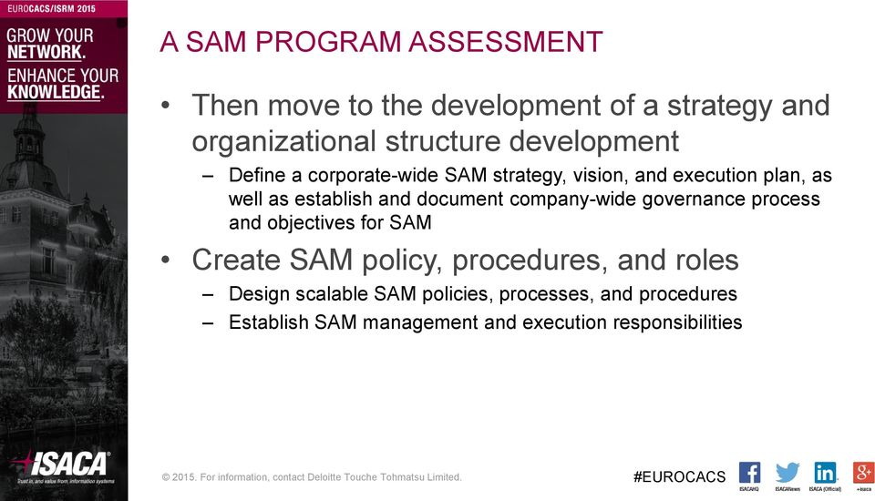 document company-wide governance process and objectives for SAM Create SAM policy, procedures, and