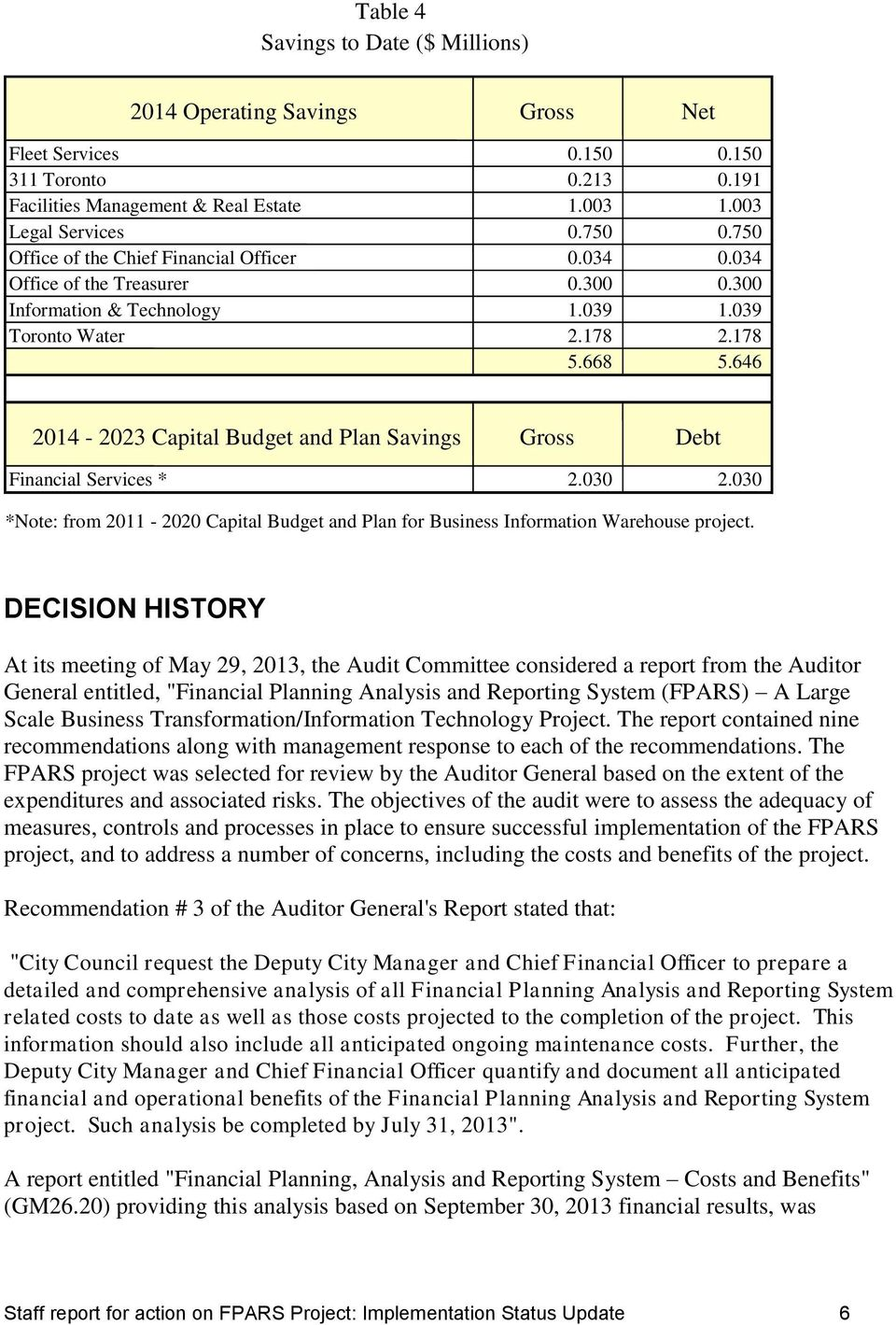 646 2014-2023 Capital Budget and Plan Savings Gross Debt Financial Services * 2.030 2.030 *Note: from 2011-2020 Capital Budget and Plan for Business Information Warehouse project.