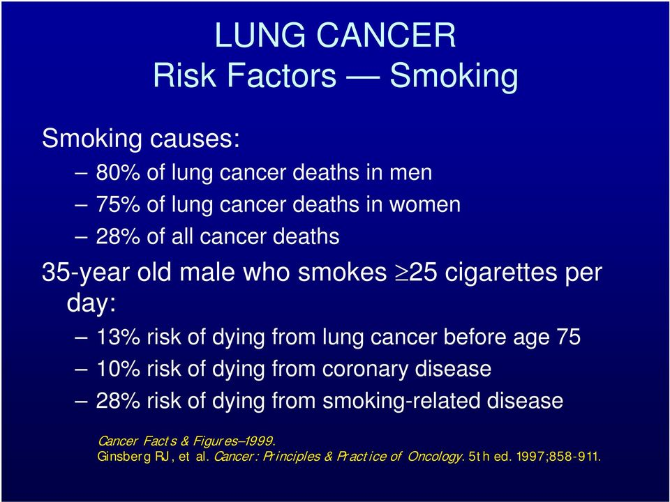 cancer before age 75 10% risk of dying from coronary disease 28% risk of dying from smoking-related disease
