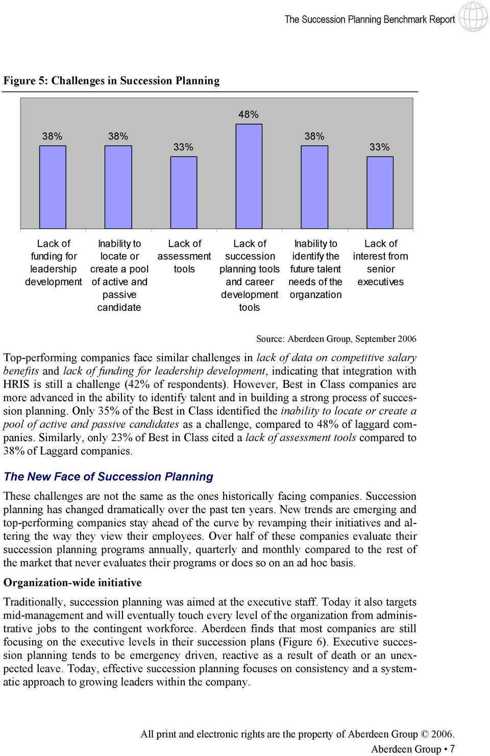 September 2006 Top-performing companies face similar challenges in lack of data on competitive salary benefits and lack of funding for leadership development, indicating that integration with HRIS is