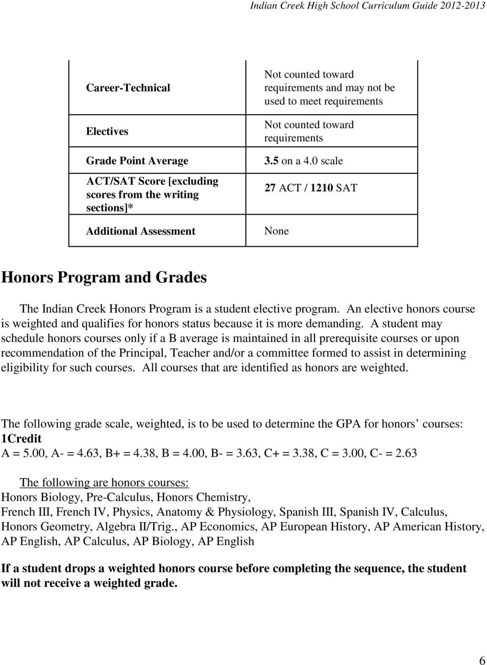 An elective honors course is weighted and qualifies for honors status because it is more demanding.