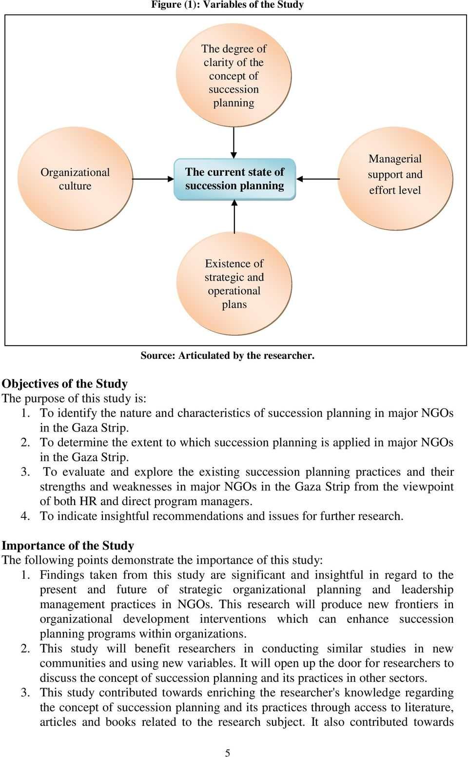 To identify the nature and characteristics of succession planning in major NGOs in the Gaza Strip. 2. To determine the extent to which succession planning is applied in major NGOs in the Gaza Strip.