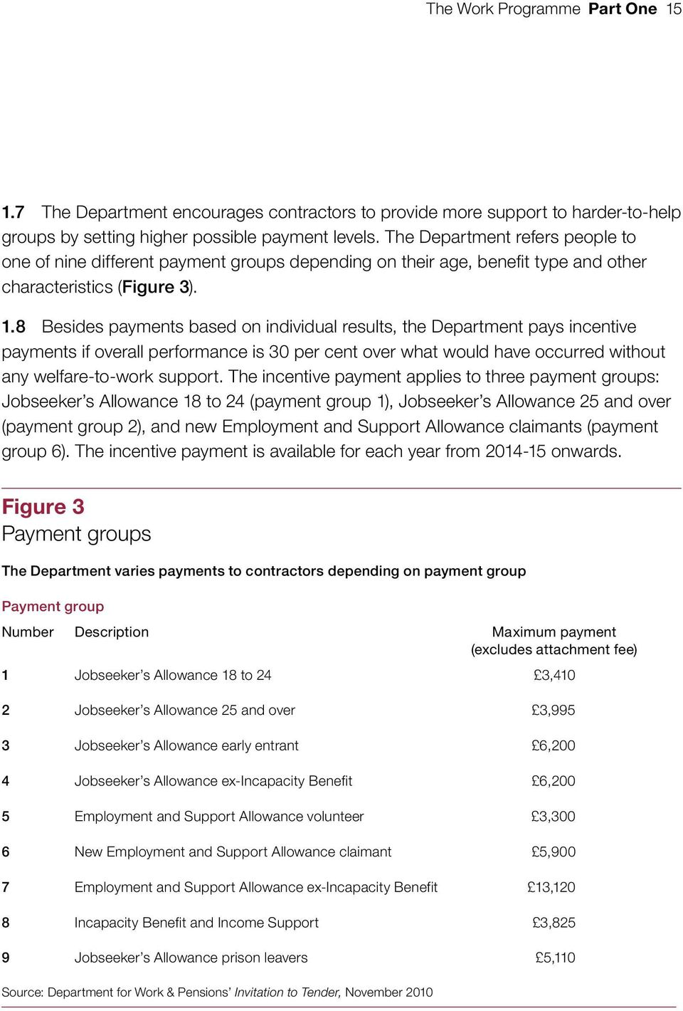 8 Besides payments based on individual results, the Department pays incentive payments if overall performance is 30 per cent over what would have occurred without any welfare-to-work support.