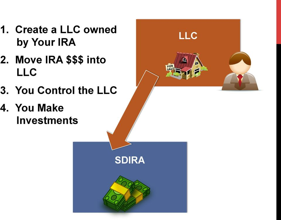 Move IRA $$$ into LLC 3.