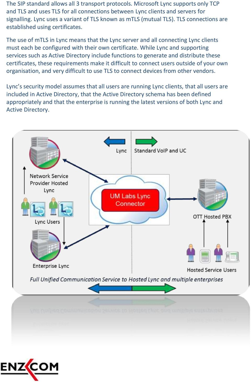 The use of mtls in Lync means that the Lync server and all connecting Lync clients must each be configured with their own certificate.